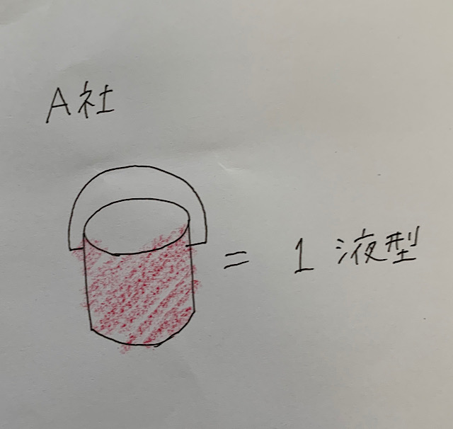 A社1液型