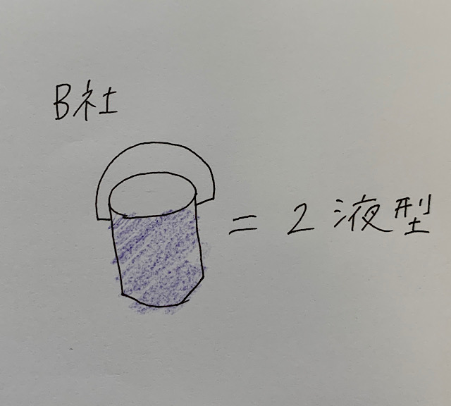 B社2液型