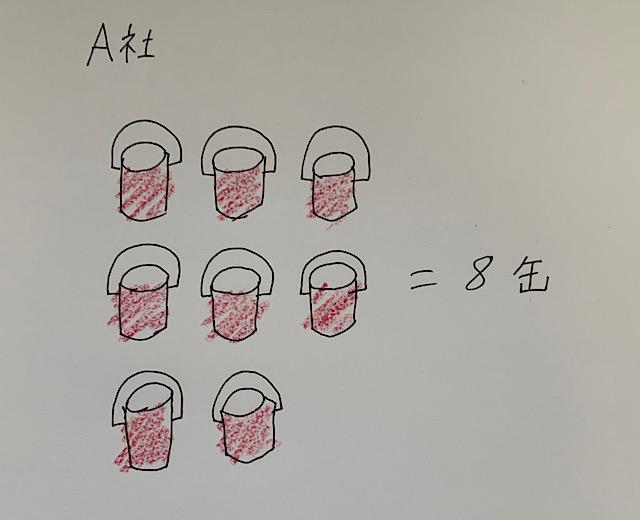 A社塗料8缶
