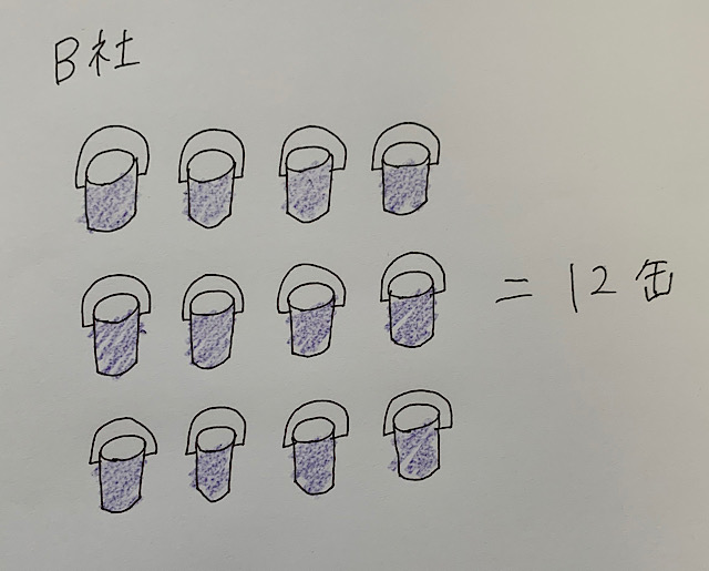 B社塗料12缶