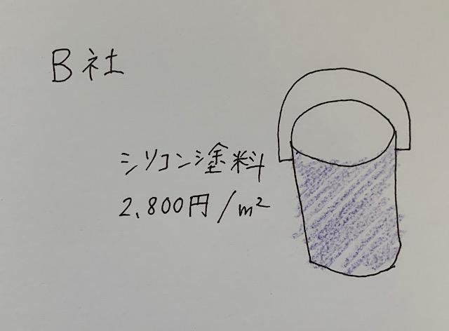 シリコン塗料B社