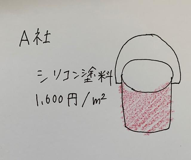 シリコン塗料A社